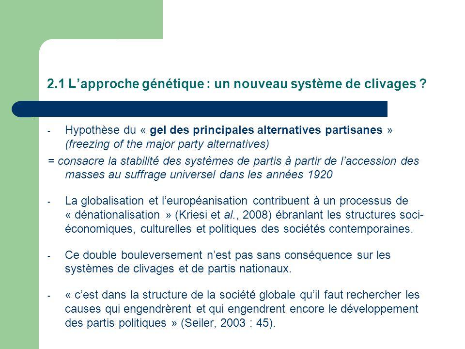 2.1 L'approche génétique : un nouveau système de clivages