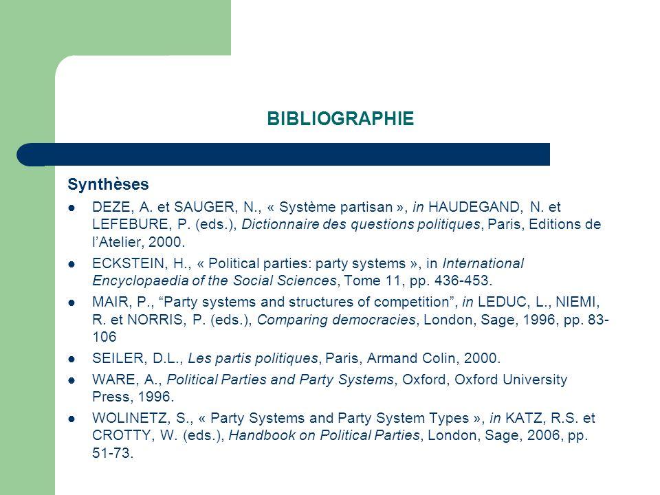 BIBLIOGRAPHIE Synthèses