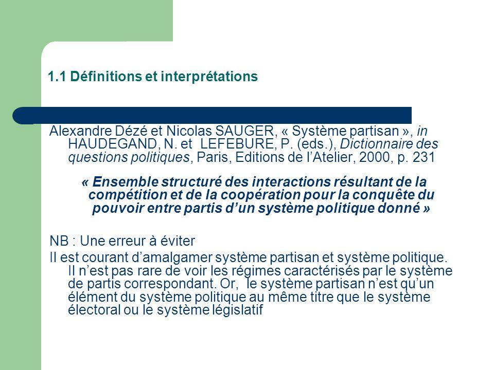 1.1 Définitions et interprétations