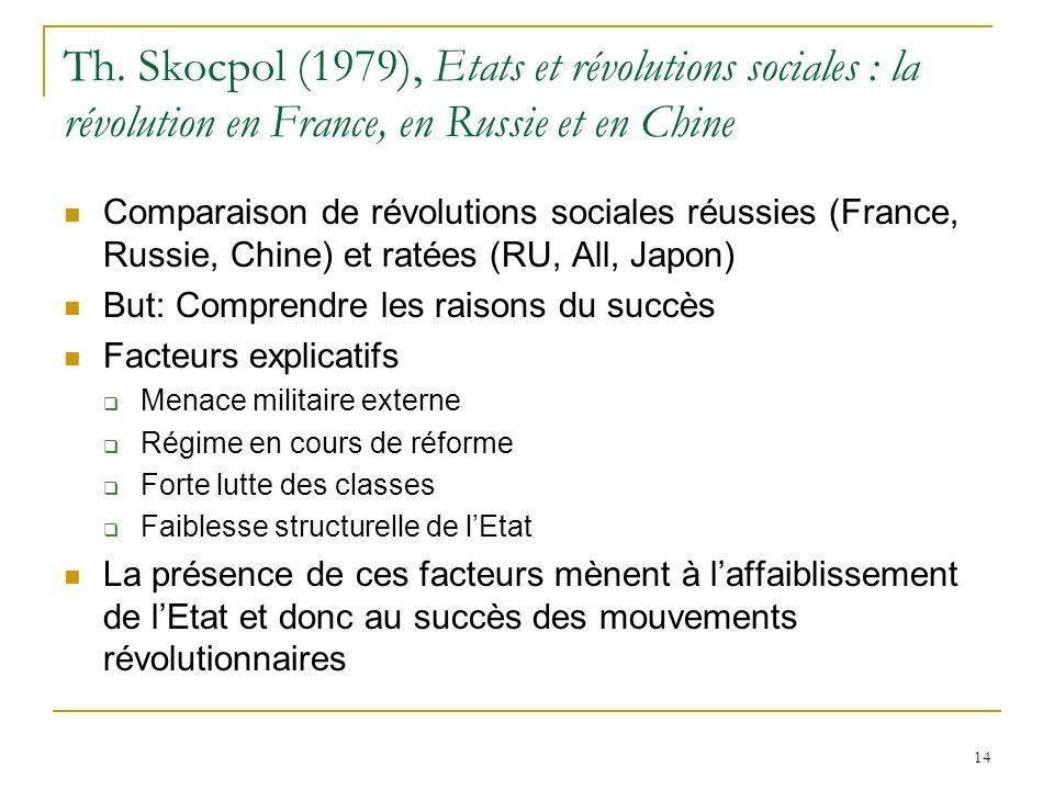 Th. Skocpol (1979), Etats et révolutions sociales : la révolution en France, en Russie et en Chine