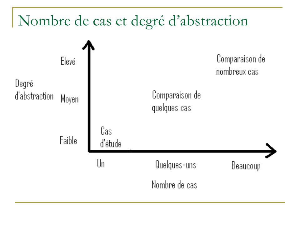Nombre de cas et degré d'abstraction