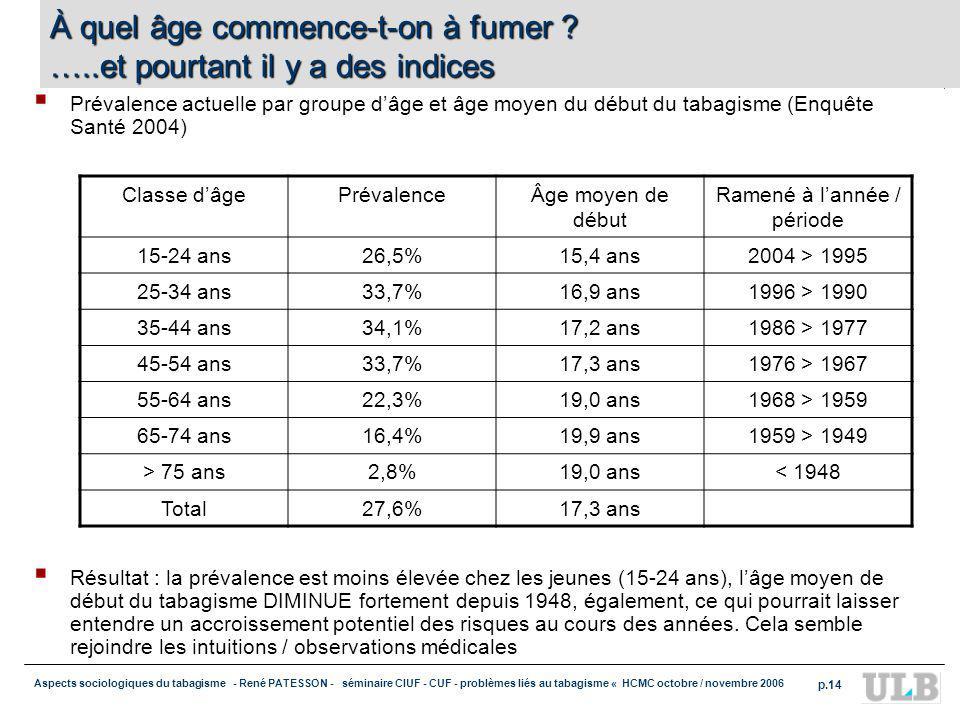 À quel âge commence-t-on à fumer …..et pourtant il y a des indices