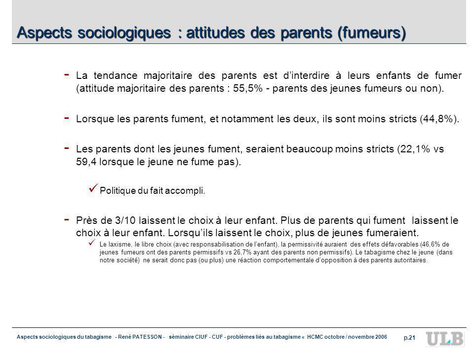 Aspects sociologiques : attitudes des parents (fumeurs)
