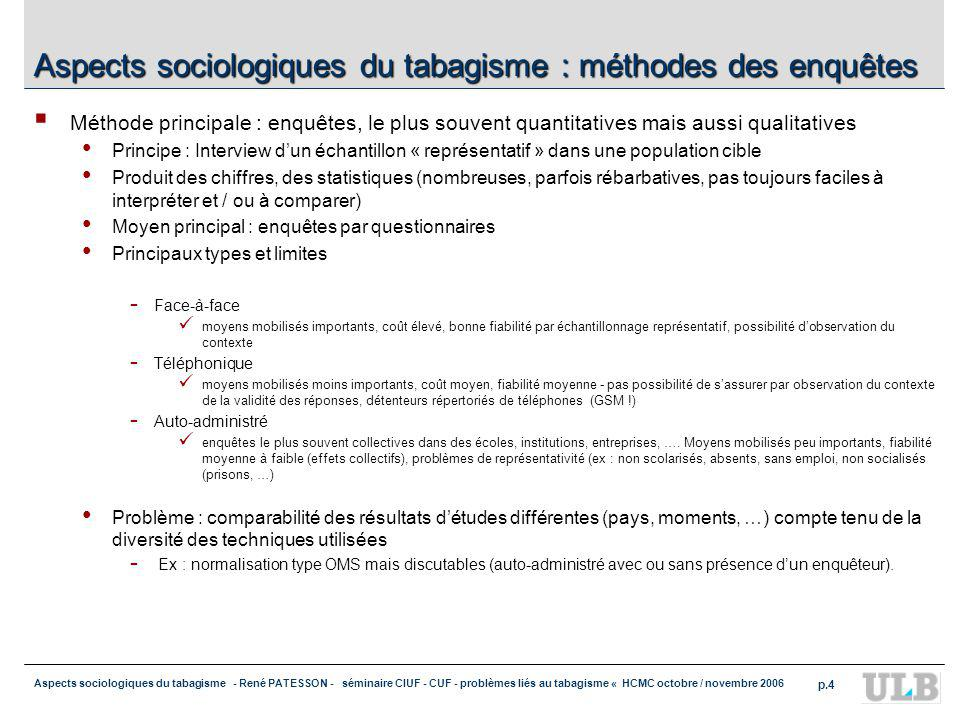 Aspects sociologiques du tabagisme : méthodes des enquêtes