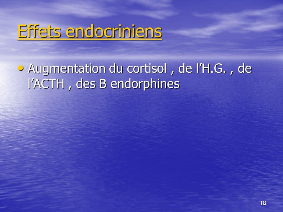 Effets endocriniens Augmentation du cortisol , de l'H.G. , de l'ACTH , des B endorphines