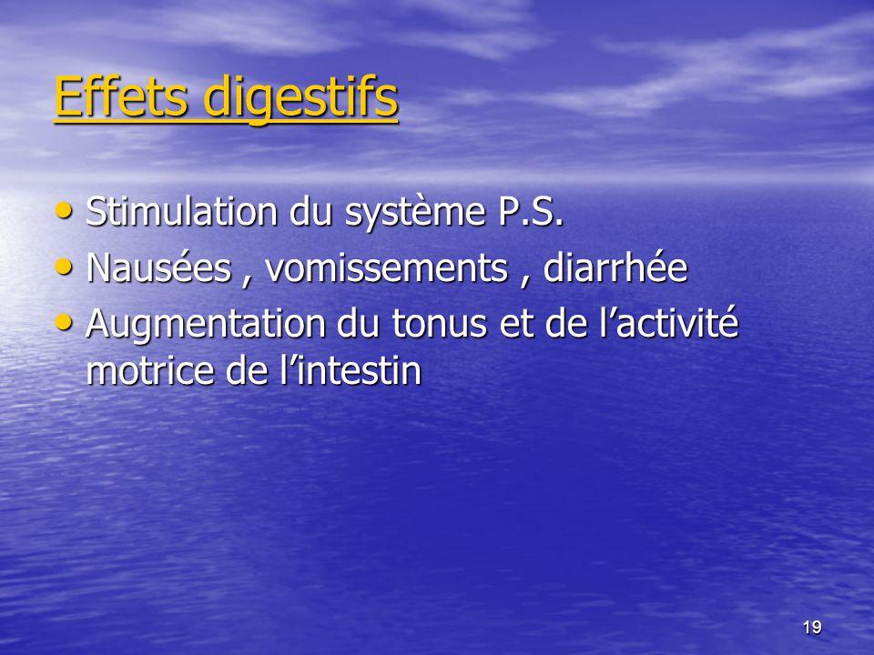 Effets digestifs Stimulation du système P.S.