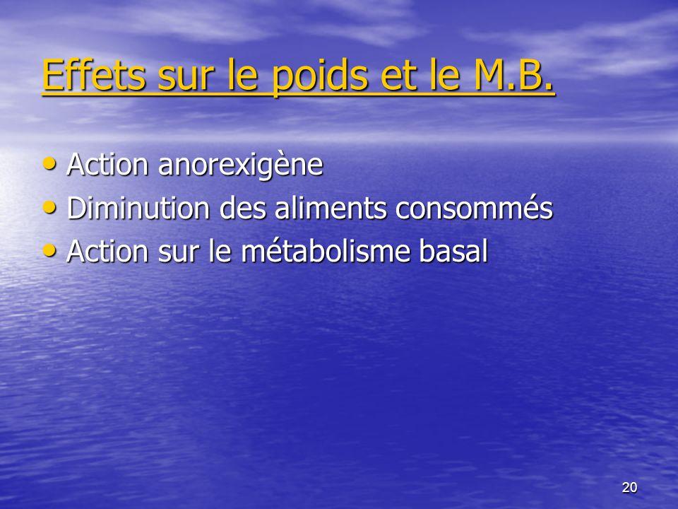 Effets sur le poids et le M.B.