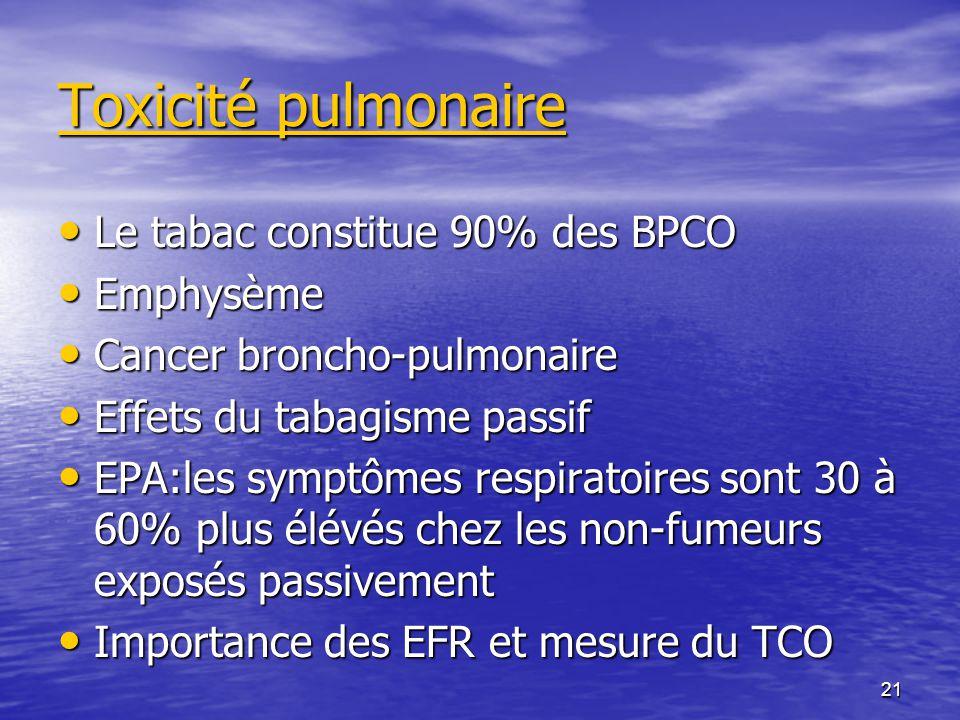 Toxicité pulmonaire Le tabac constitue 90% des BPCO Emphysème