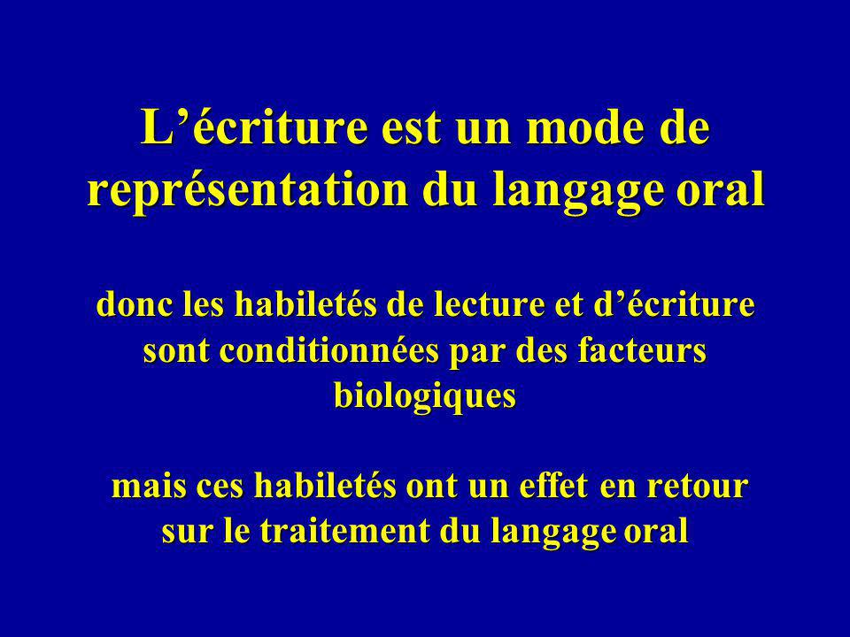 L'écriture est un mode de représentation du langage oral donc les habiletés de lecture et d'écriture sont conditionnées par des facteurs biologiques mais ces habiletés ont un effet en retour sur le traitement du langage oral