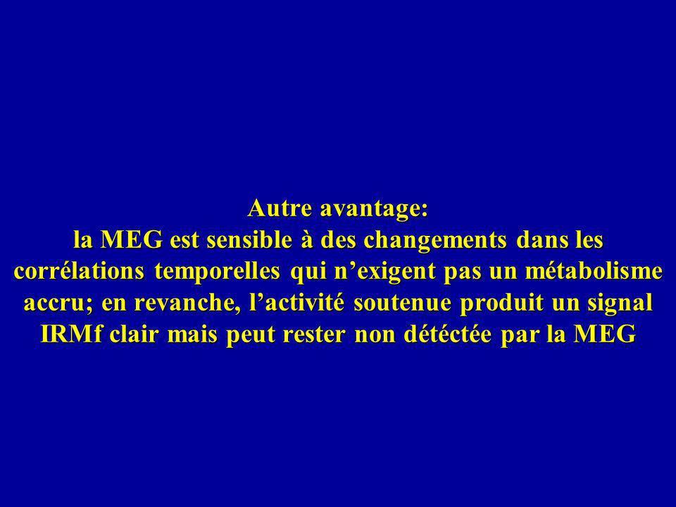 Autre avantage: la MEG est sensible à des changements dans les corrélations temporelles qui n'exigent pas un métabolisme accru; en revanche, l'activité soutenue produit un signal IRMf clair mais peut rester non détéctée par la MEG