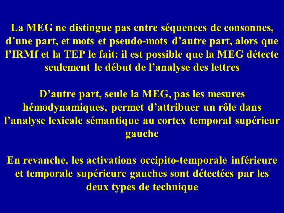 La MEG ne distingue pas entre séquences de consonnes, d'une part, et mots et pseudo-mots d'autre part, alors que l'IRMf et la TEP le fait: il est possible que la MEG détecte seulement le début de l'analyse des lettres D'autre part, seule la MEG, pas les mesures hémodynamiques, permet d'attribuer un rôle dans l'analyse lexicale sémantique au cortex temporal supérieur gauche En revanche, les activations occipito-temporale inférieure et temporale supérieure gauches sont détectées par les deux types de technique