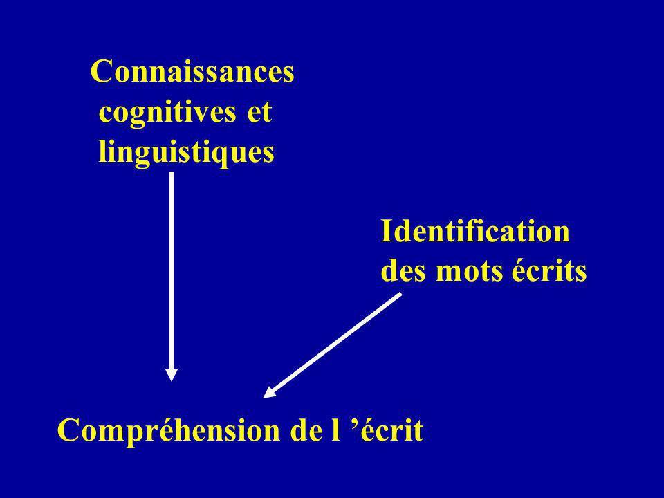 Connaissances cognitives et linguistiques Identification des mots écrits Compréhension de l 'écrit