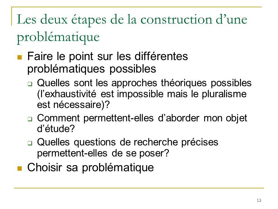 Cours 2 le sch ma de la recherche en trois temps et dix - Les differentes etapes de construction d une maison ...