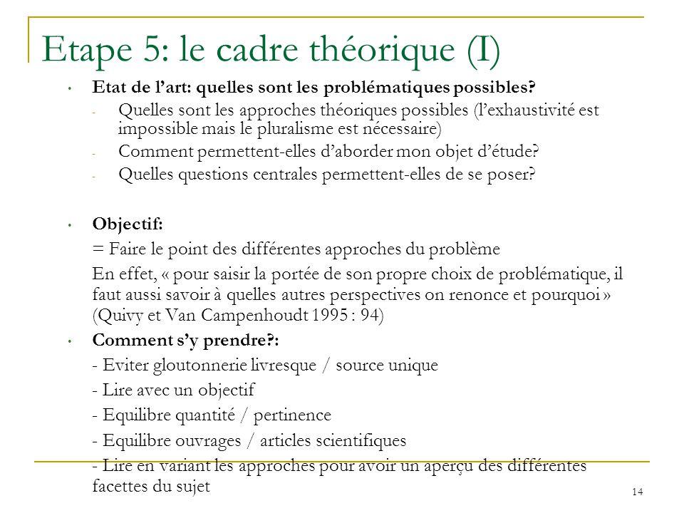 Etape 5: le cadre théorique (I)