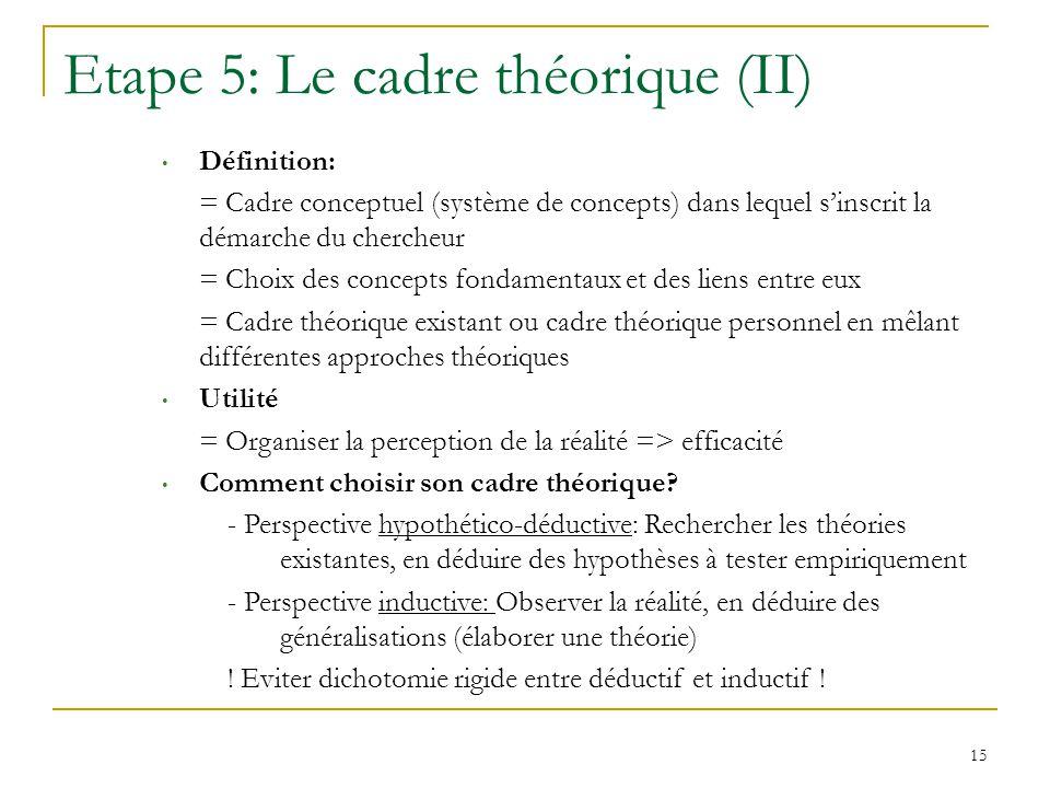 Etape 5: Le cadre théorique (II)