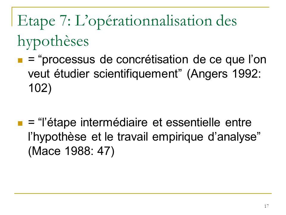 Etape 7: L'opérationnalisation des hypothèses