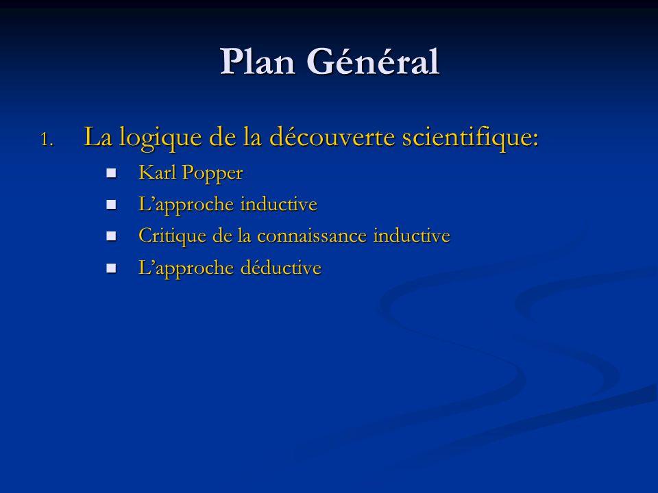 Plan Général La logique de la découverte scientifique: Karl Popper
