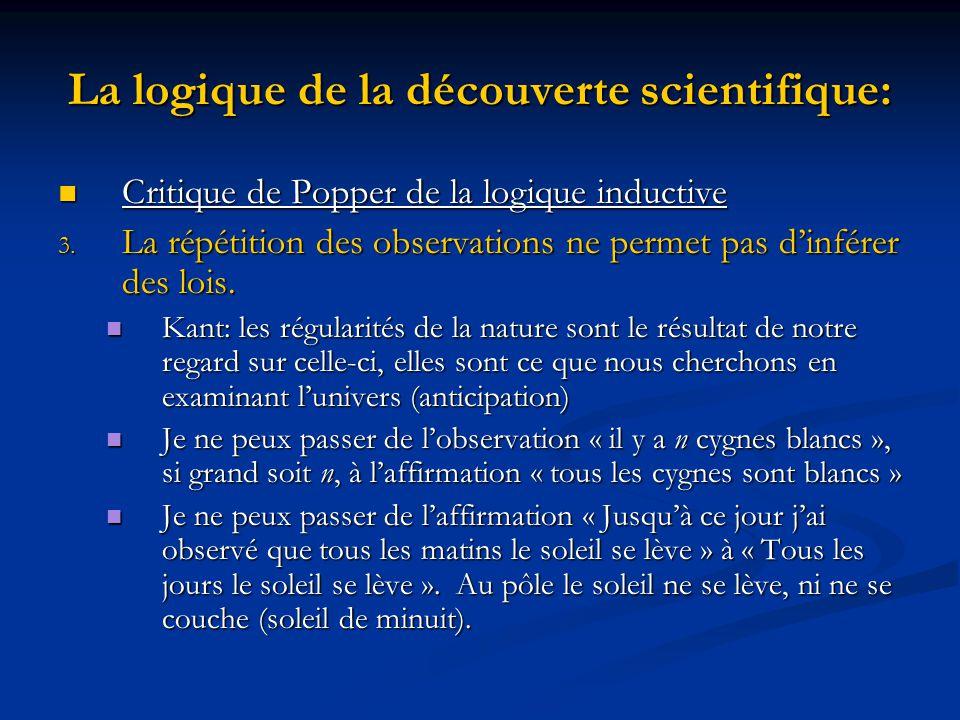 La logique de la découverte scientifique: