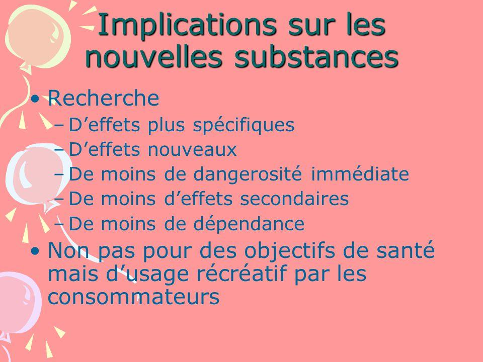 Implications sur les nouvelles substances