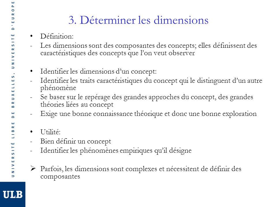 3. Déterminer les dimensions