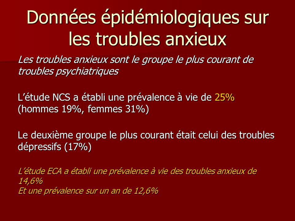Données épidémiologiques sur les troubles anxieux