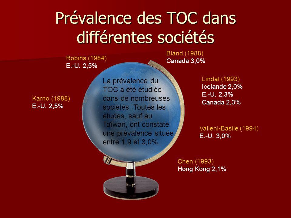 Prévalence des TOC dans différentes sociétés