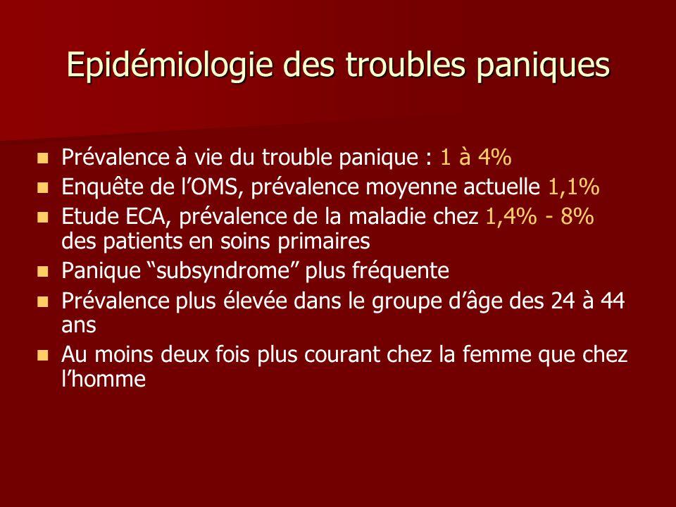 Epidémiologie des troubles paniques
