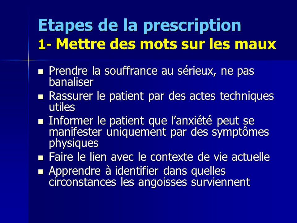 Etapes de la prescription 1- Mettre des mots sur les maux