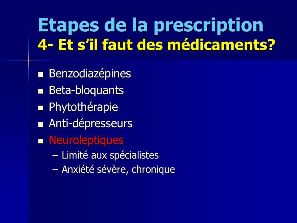 Etapes de la prescription 4- Et s'il faut des médicaments