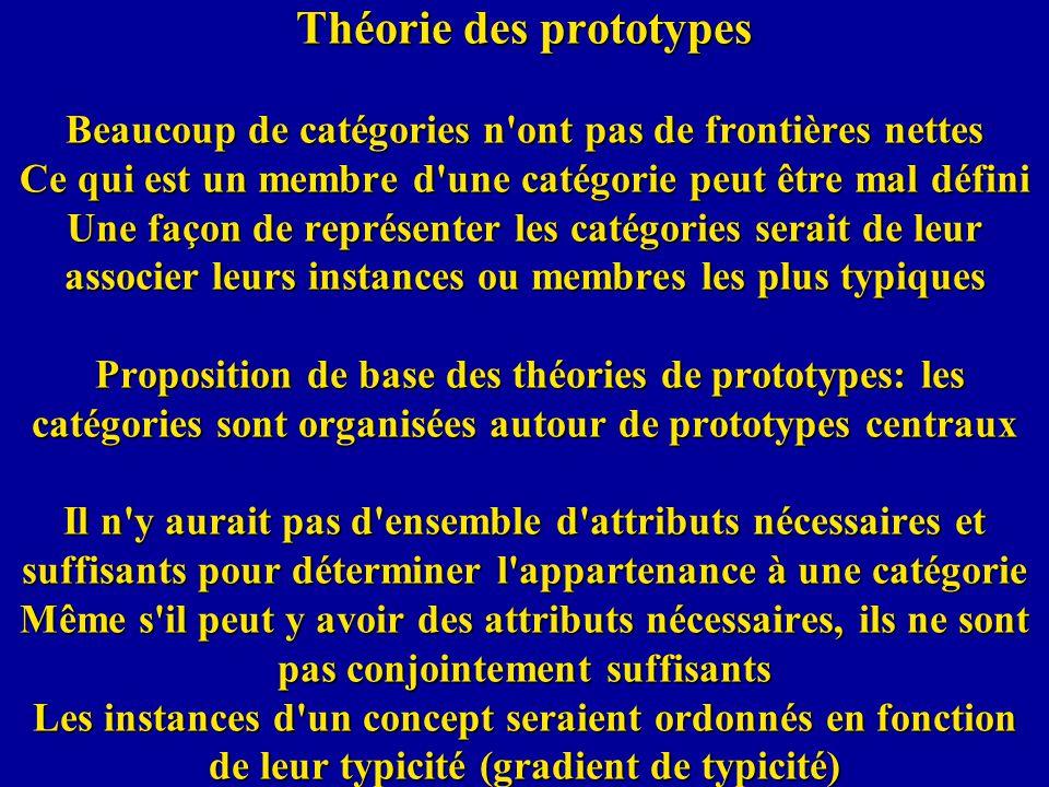 Théorie des prototypes Beaucoup de catégories n ont pas de frontières nettes Ce qui est un membre d une catégorie peut être mal défini Une façon de représenter les catégories serait de leur associer leurs instances ou membres les plus typiques Proposition de base des théories de prototypes: les catégories sont organisées autour de prototypes centraux Il n y aurait pas d ensemble d attributs nécessaires et suffisants pour déterminer l appartenance à une catégorie Même s il peut y avoir des attributs nécessaires, ils ne sont pas conjointement suffisants Les instances d un concept seraient ordonnés en fonction de leur typicité (gradient de typicité)