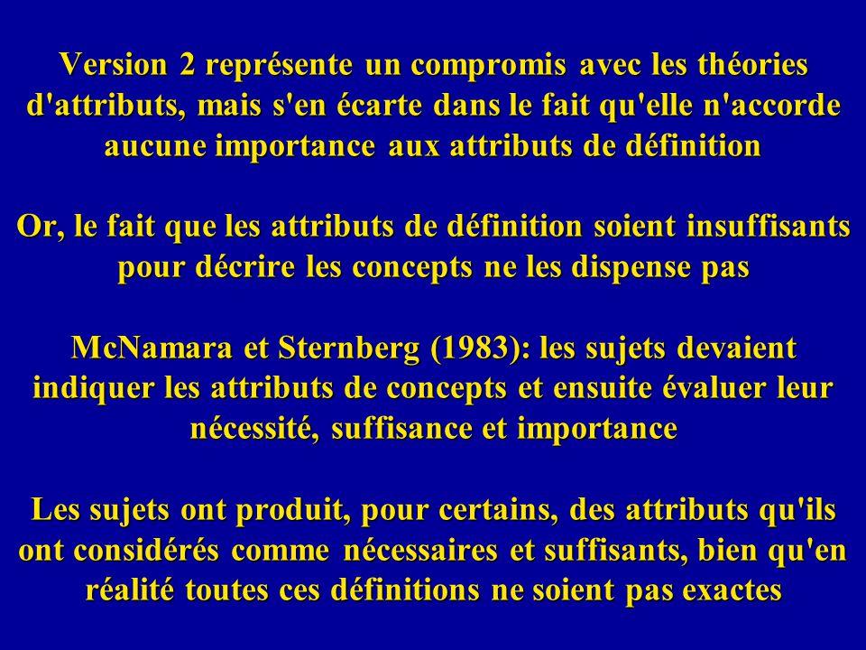 Version 2 représente un compromis avec les théories d attributs, mais s en écarte dans le fait qu elle n accorde aucune importance aux attributs de définition Or, le fait que les attributs de définition soient insuffisants pour décrire les concepts ne les dispense pas McNamara et Sternberg (1983): les sujets devaient indiquer les attributs de concepts et ensuite évaluer leur nécessité, suffisance et importance Les sujets ont produit, pour certains, des attributs qu ils ont considérés comme nécessaires et suffisants, bien qu en réalité toutes ces définitions ne soient pas exactes