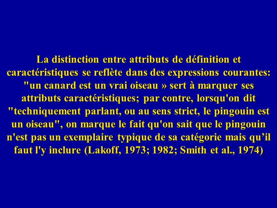 La distinction entre attributs de définition et caractéristiques se reflète dans des expressions courantes: un canard est un vrai oiseau » sert à marquer ses attributs caractéristiques; par contre, lorsqu on dit techniquement parlant, ou au sens strict, le pingouin est un oiseau , on marque le fait qu on sait que le pingouin n est pas un exemplaire typique de sa catégorie mais qu'il faut l y inclure (Lakoff, 1973; 1982; Smith et al., 1974)