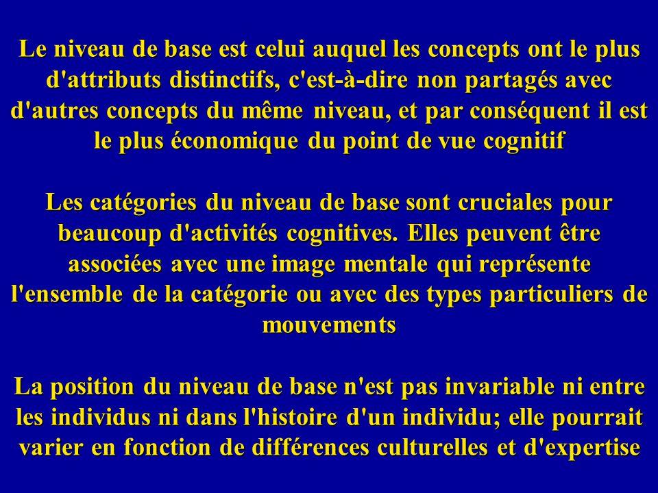 Le niveau de base est celui auquel les concepts ont le plus d attributs distinctifs, c est-à-dire non partagés avec d autres concepts du même niveau, et par conséquent il est le plus économique du point de vue cognitif Les catégories du niveau de base sont cruciales pour beaucoup d activités cognitives.