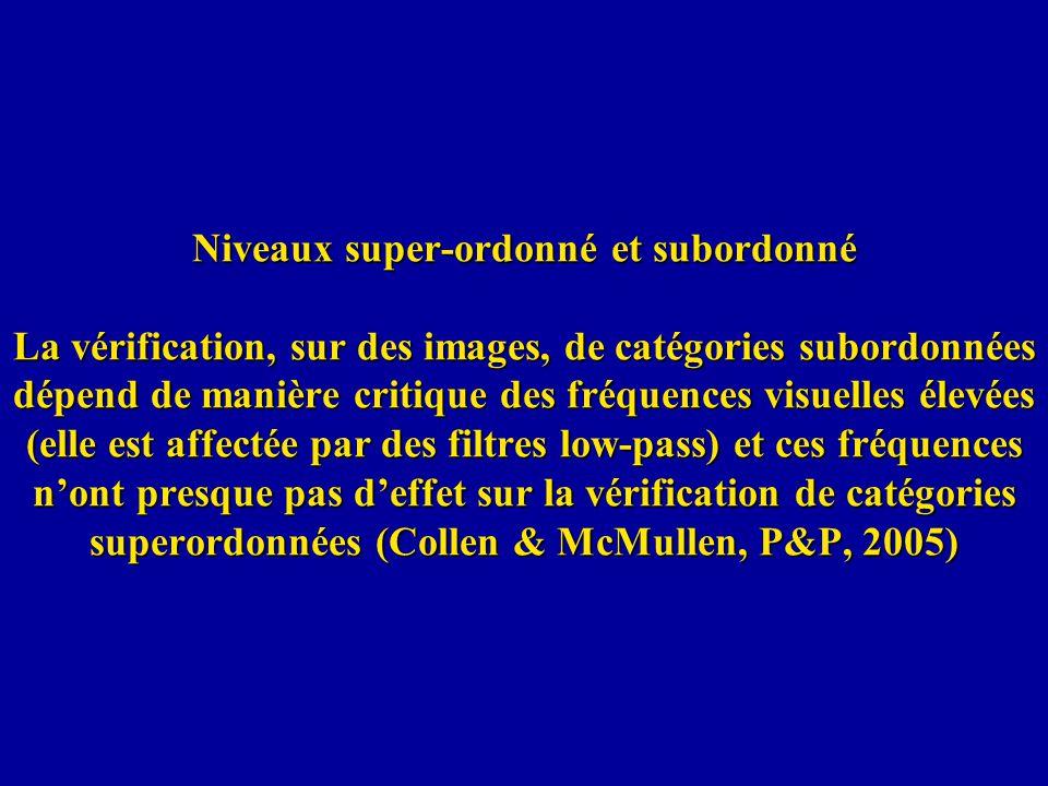 Niveaux super-ordonné et subordonné La vérification, sur des images, de catégories subordonnées dépend de manière critique des fréquences visuelles élevées (elle est affectée par des filtres low-pass) et ces fréquences n'ont presque pas d'effet sur la vérification de catégories superordonnées (Collen & McMullen, P&P, 2005)