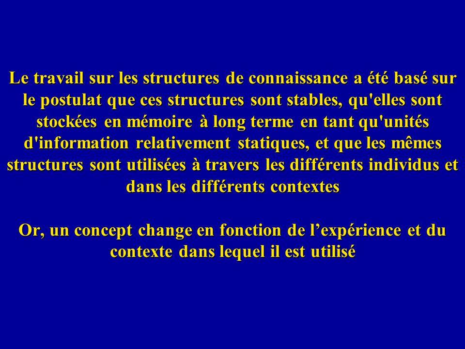 Le travail sur les structures de connaissance a été basé sur le postulat que ces structures sont stables, qu elles sont stockées en mémoire à long terme en tant qu unités d information relativement statiques, et que les mêmes structures sont utilisées à travers les différents individus et dans les différents contextes Or, un concept change en fonction de l'expérience et du contexte dans lequel il est utilisé