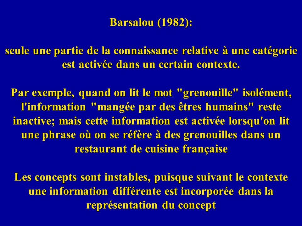 Barsalou (1982): seule une partie de la connaissance relative à une catégorie est activée dans un certain contexte.