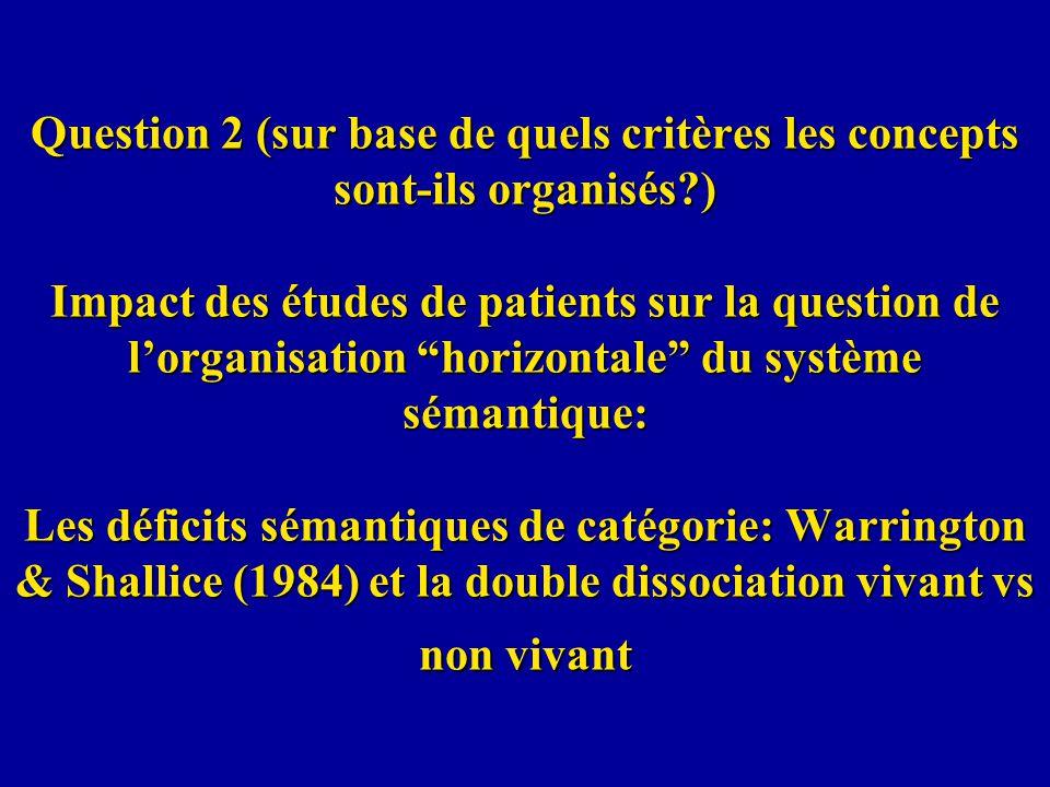 Question 2 (sur base de quels critères les concepts sont-ils organisés