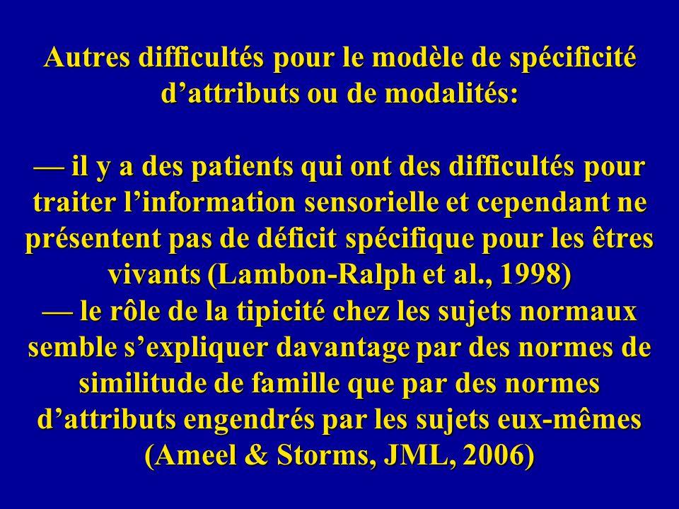 Autres difficultés pour le modèle de spécificité d'attributs ou de modalités: — il y a des patients qui ont des difficultés pour traiter l'information sensorielle et cependant ne présentent pas de déficit spécifique pour les êtres vivants (Lambon-Ralph et al., 1998) — le rôle de la tipicité chez les sujets normaux semble s'expliquer davantage par des normes de similitude de famille que par des normes d'attributs engendrés par les sujets eux-mêmes (Ameel & Storms, JML, 2006)