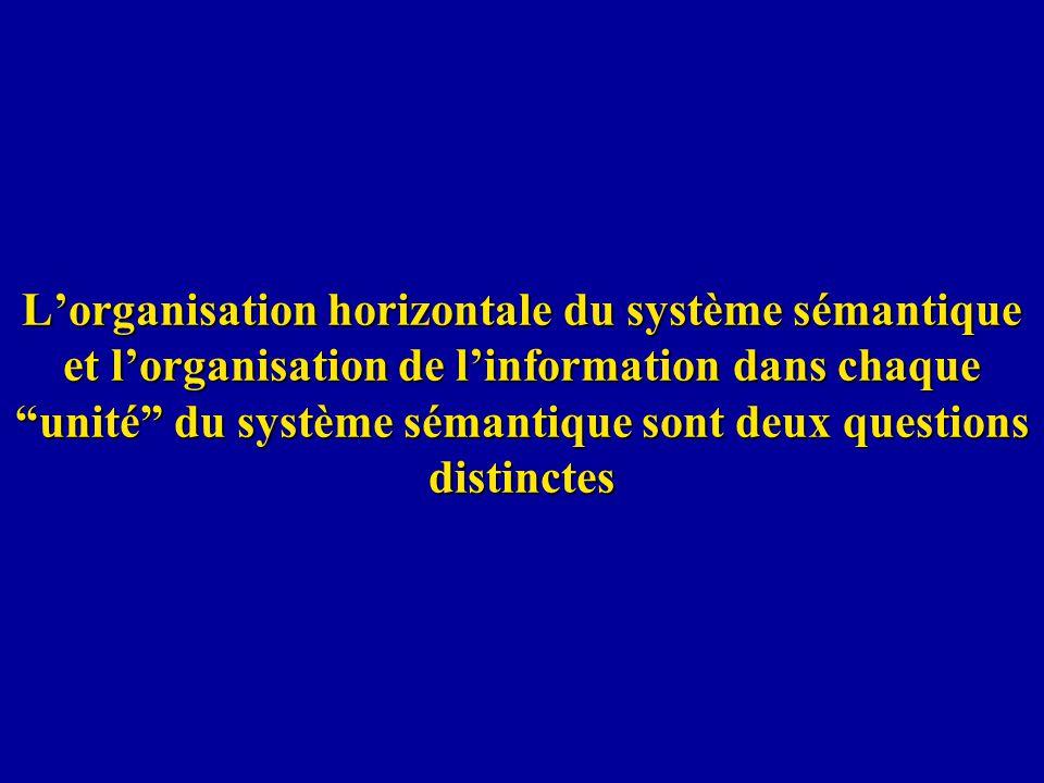 L'organisation horizontale du système sémantique et l'organisation de l'information dans chaque unité du système sémantique sont deux questions distinctes