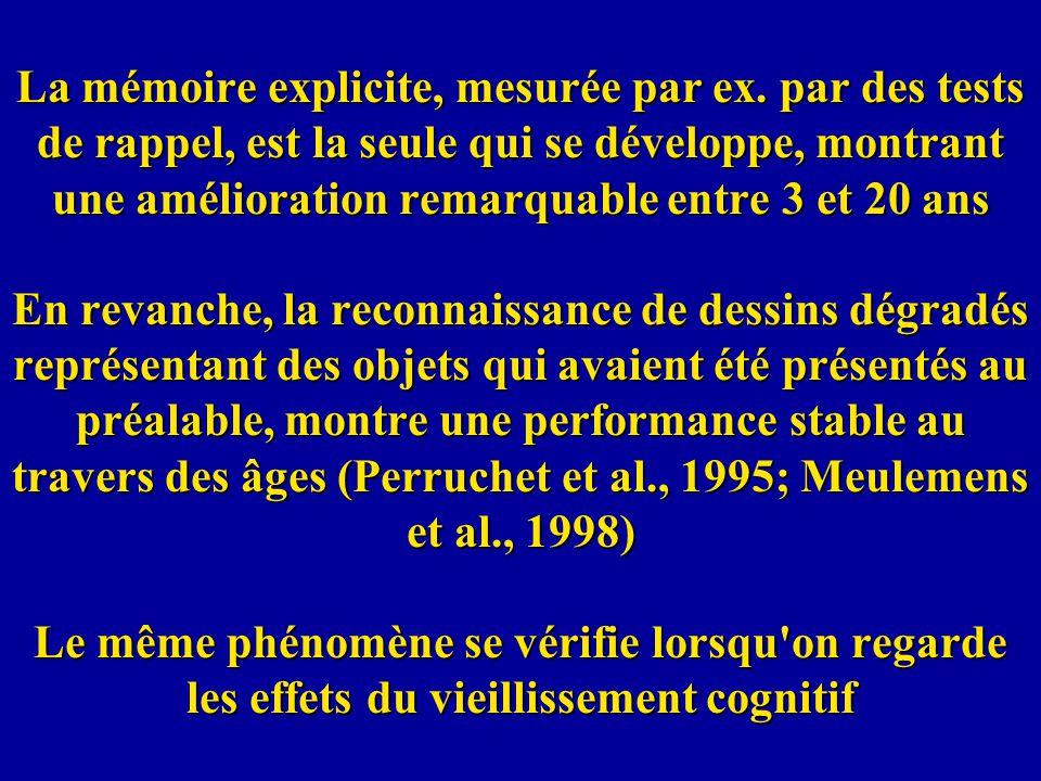 La mémoire explicite, mesurée par ex