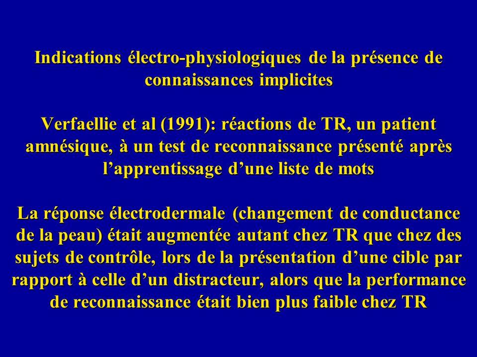 Indications électro-physiologiques de la présence de connaissances implicites Verfaellie et al (1991): réactions de TR, un patient amnésique, à un test de reconnaissance présenté après l'apprentissage d'une liste de mots La réponse électrodermale (changement de conductance de la peau) était augmentée autant chez TR que chez des sujets de contrôle, lors de la présentation d'une cible par rapport à celle d'un distracteur, alors que la performance de reconnaissance était bien plus faible chez TR