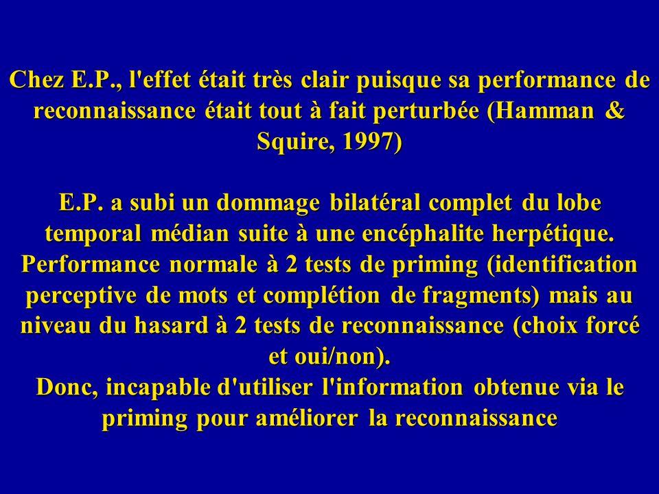 Chez E.P., l effet était très clair puisque sa performance de reconnaissance était tout à fait perturbée (Hamman & Squire, 1997) E.P.