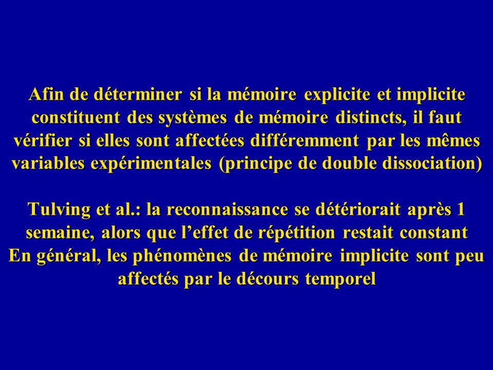 Afin de déterminer si la mémoire explicite et implicite constituent des systèmes de mémoire distincts, il faut vérifier si elles sont affectées différemment par les mêmes variables expérimentales (principe de double dissociation) Tulving et al.: la reconnaissance se détériorait après 1 semaine, alors que l'effet de répétition restait constant En général, les phénomènes de mémoire implicite sont peu affectés par le décours temporel