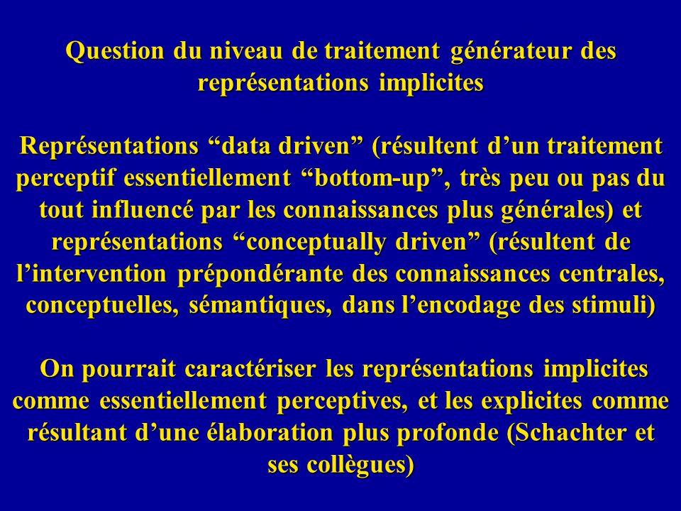 Question du niveau de traitement générateur des représentations implicites Représentations data driven (résultent d'un traitement perceptif essentiellement bottom-up , très peu ou pas du tout influencé par les connaissances plus générales) et représentations conceptually driven (résultent de l'intervention prépondérante des connaissances centrales, conceptuelles, sémantiques, dans l'encodage des stimuli) On pourrait caractériser les représentations implicites comme essentiellement perceptives, et les explicites comme résultant d'une élaboration plus profonde (Schachter et ses collègues)