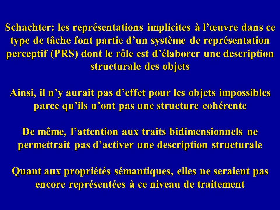 Schachter: les représentations implicites à l'œuvre dans ce type de tâche font partie d'un système de représentation perceptif (PRS) dont le rôle est d'élaborer une description structurale des objets Ainsi, il n'y aurait pas d'effet pour les objets impossibles parce qu'ils n'ont pas une structure cohérente De même, l'attention aux traits bidimensionnels ne permettrait pas d'activer une description structurale Quant aux propriétés sémantiques, elles ne seraient pas encore représentées à ce niveau de traitement