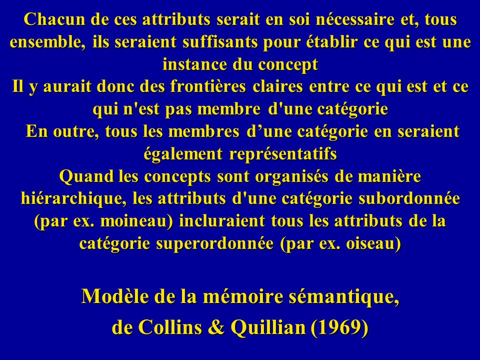 Modèle de la mémoire sémantique, de Collins & Quillian (1969)