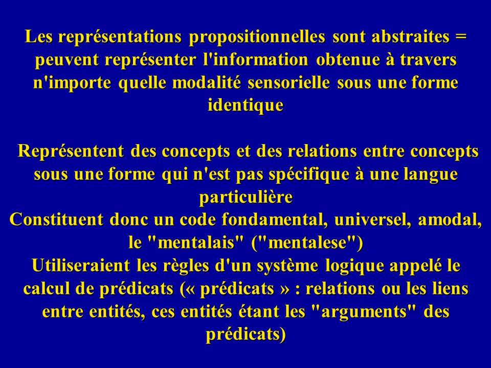 Les représentations propositionnelles sont abstraites = peuvent représenter l information obtenue à travers n importe quelle modalité sensorielle sous une forme identique Représentent des concepts et des relations entre concepts sous une forme qui n est pas spécifique à une langue particulière Constituent donc un code fondamental, universel, amodal, le mentalais ( mentalese ) Utiliseraient les règles d un système logique appelé le calcul de prédicats (« prédicats » : relations ou les liens entre entités, ces entités étant les arguments des prédicats)