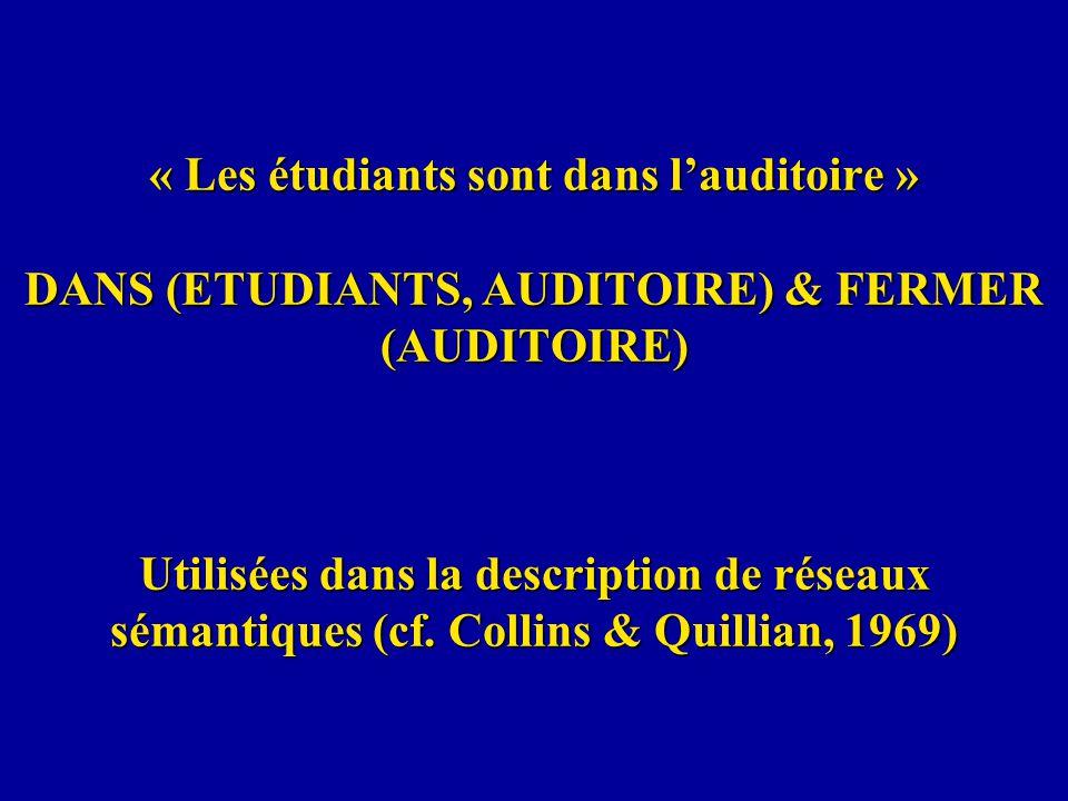 « Les étudiants sont dans l'auditoire » DANS (ETUDIANTS, AUDITOIRE) & FERMER (AUDITOIRE) Utilisées dans la description de réseaux sémantiques (cf.