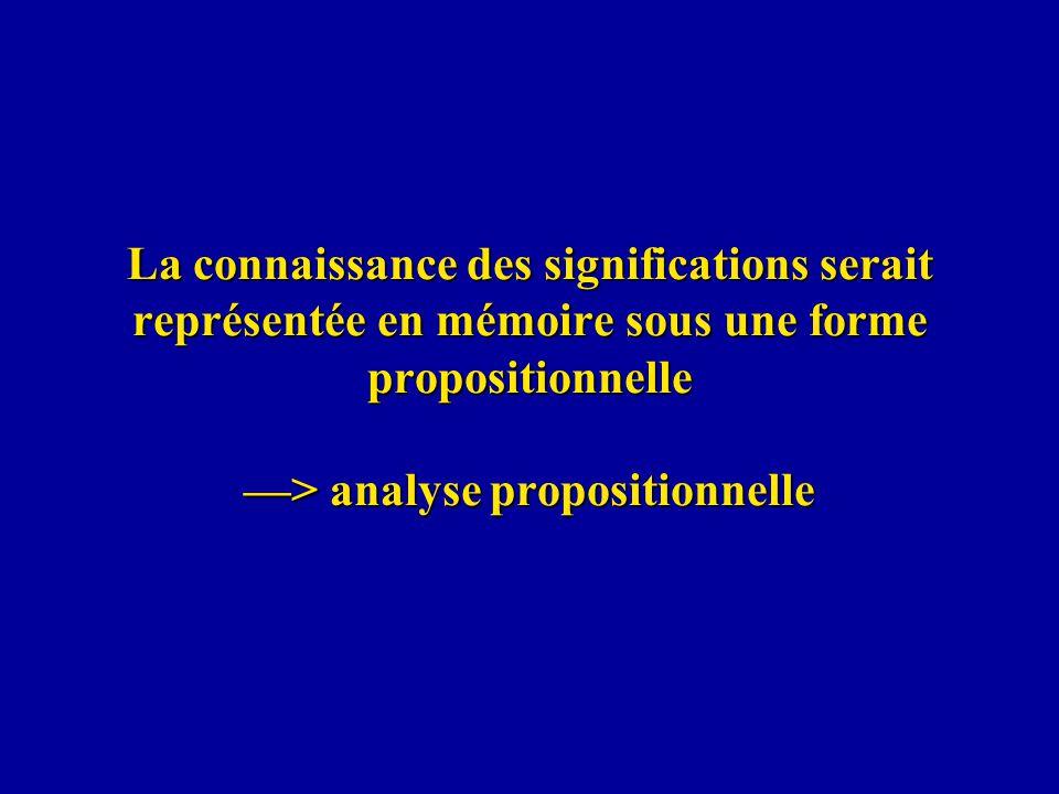 La connaissance des significations serait représentée en mémoire sous une forme propositionnelle —> analyse propositionnelle