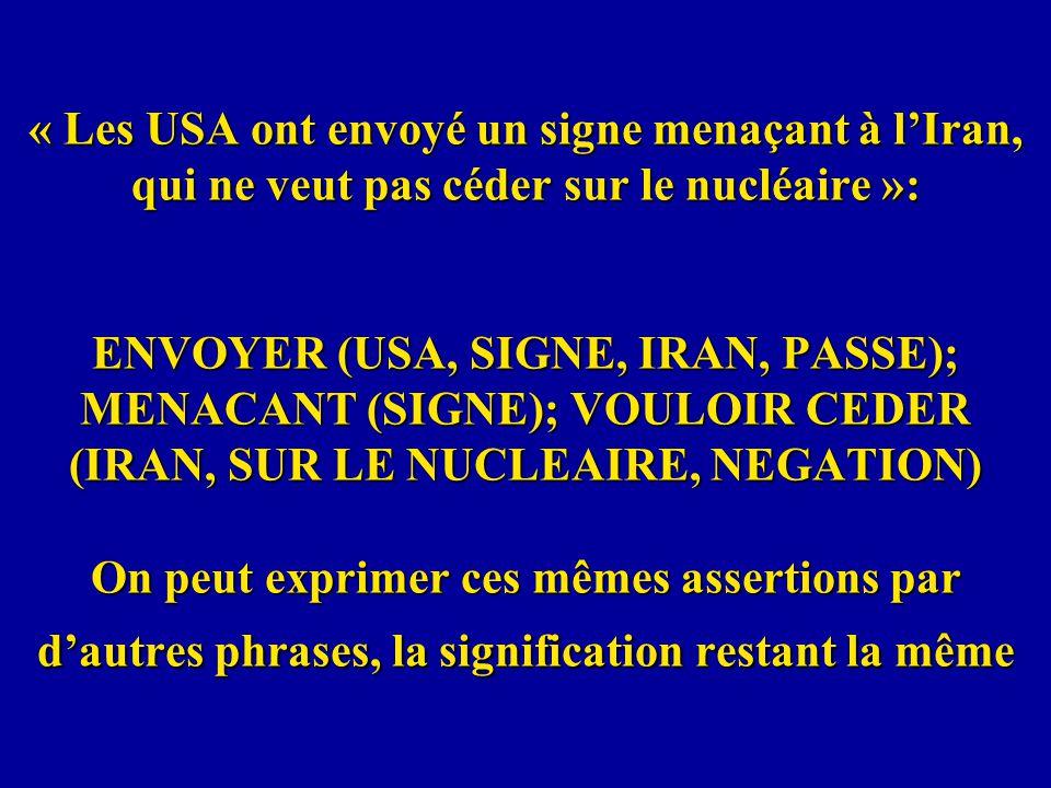 « Les USA ont envoyé un signe menaçant à l'Iran, qui ne veut pas céder sur le nucléaire »: ENVOYER (USA, SIGNE, IRAN, PASSE); MENACANT (SIGNE); VOULOIR CEDER (IRAN, SUR LE NUCLEAIRE, NEGATION) On peut exprimer ces mêmes assertions par d'autres phrases, la signification restant la même